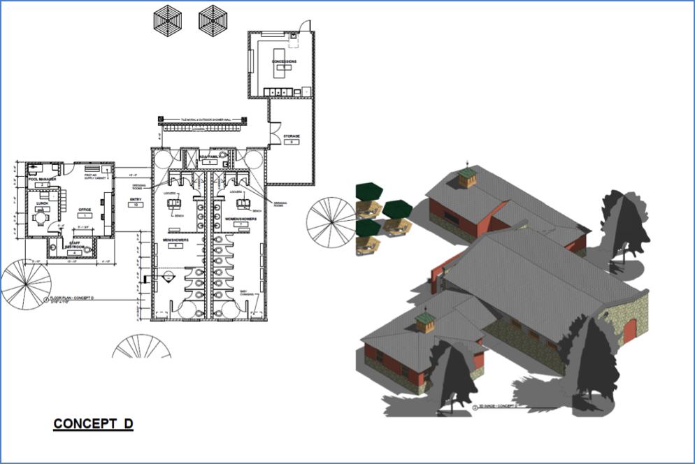 Concept d 8f4cb936 0b61 4608 9154 5e25991da85f