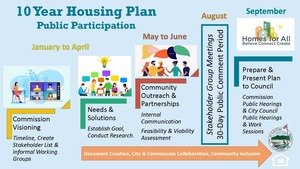 Updated ppp graphic housing plan final 70f738f3 0386 4d08 8b32 334759685852