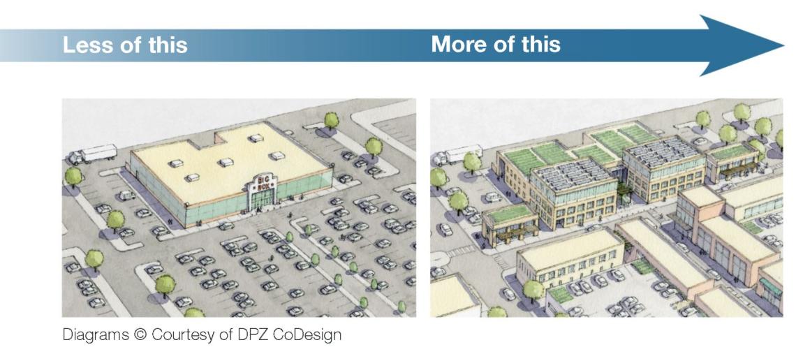 Urban centers illustration