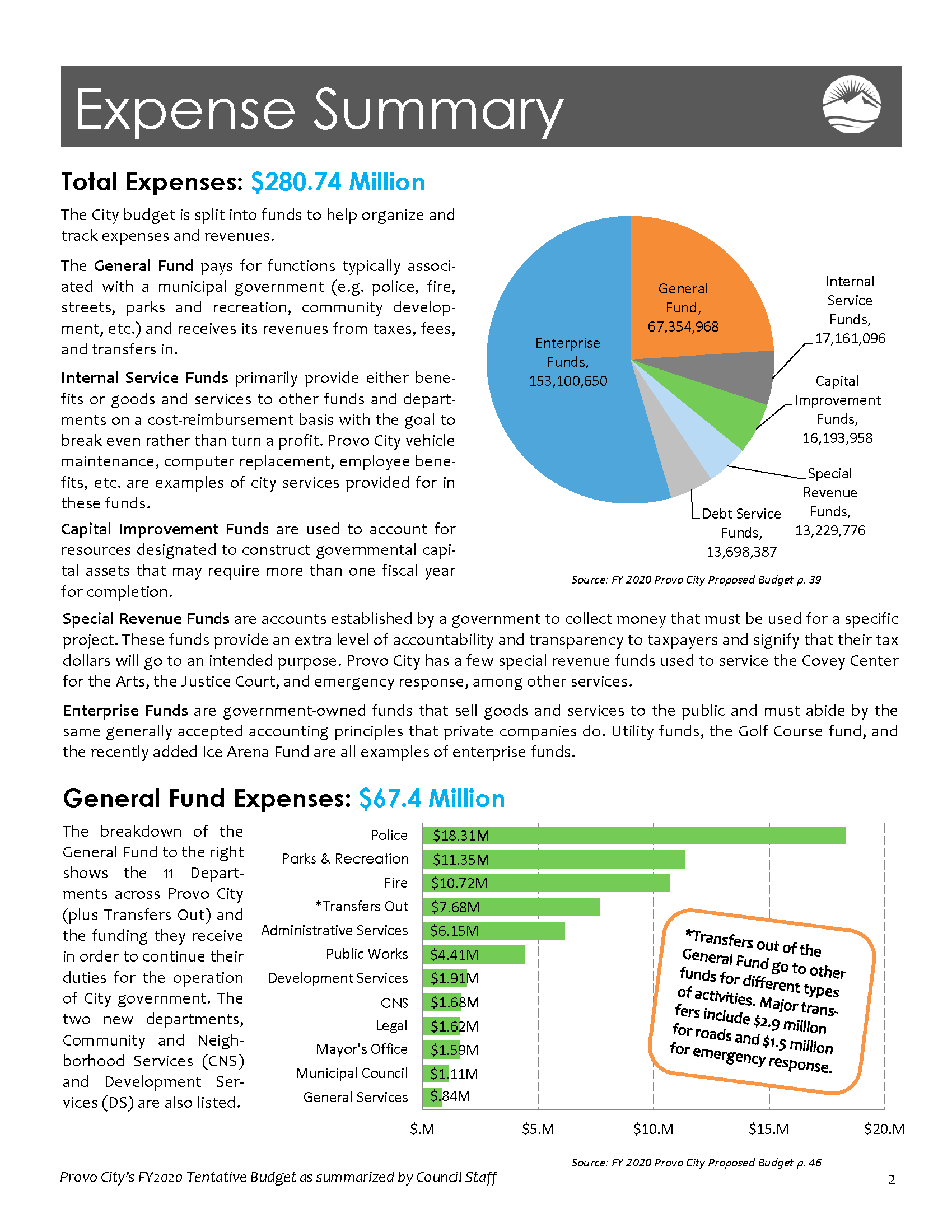 citizens budget page 2