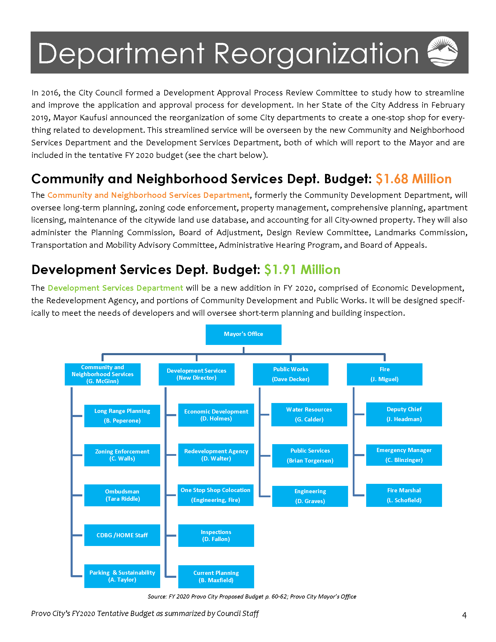 citizens budget page 4