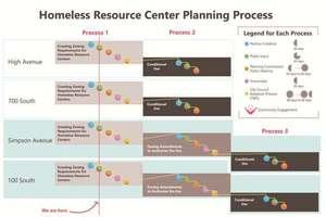 Hrc planning process ochsml b0aa2fc2 3cf9 4c10 9cf3 15d6a06988ce