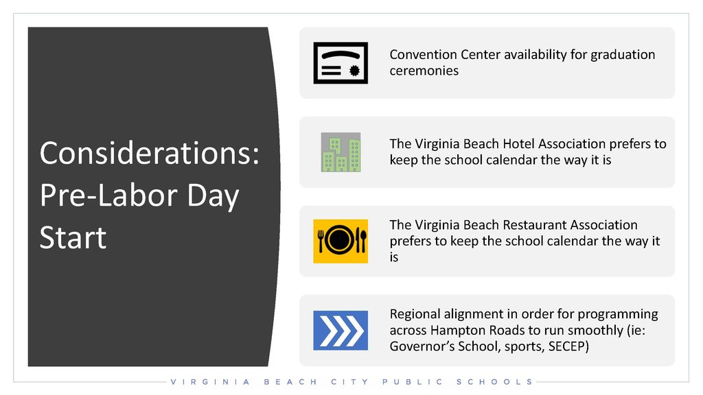 Convention Center availability for graduation ceremonies, The Virginia Beach Hotel Association prefers to keep the school calendar the way it is, The Virginia Beach Restaurant Association prefers to keep the school calendar the way it is, Regional alignment in order for programming across Hampton Roads to run smoothly (ie: Governor's School, sports, SECEP)