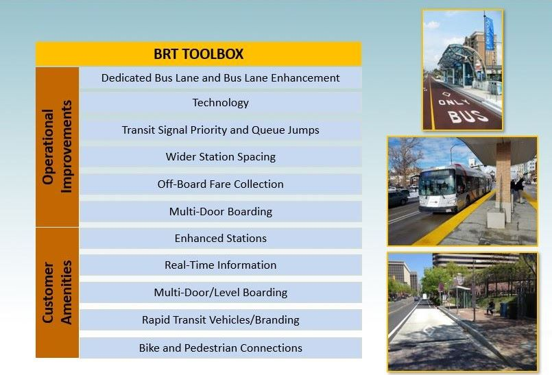 Bus Rapid Transit Toolbox
