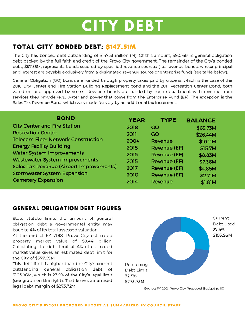 citizens budget page 5