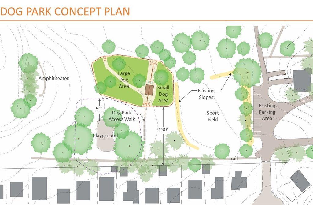 Norwood dog park concept plan